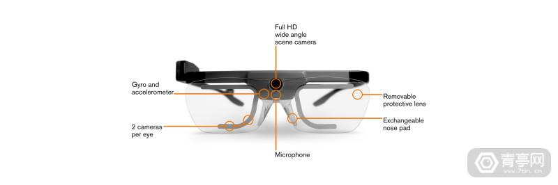 TobiiPro-Glasses2-tech-specs-image-3_1