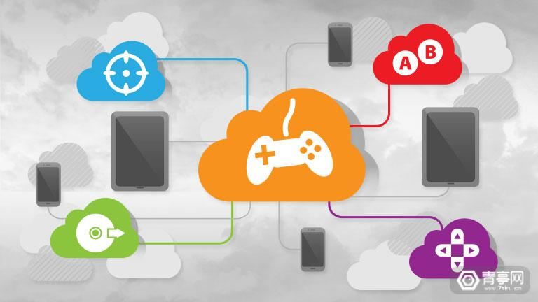 Cloud-Gaming-Cover