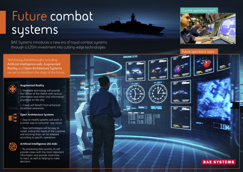BAE Systems future combat systems