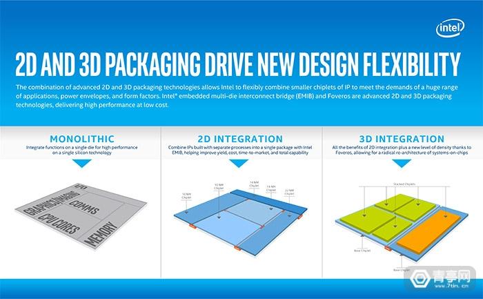 英特尔展示全新Sunny Cove微架构:基于10nm工艺,明年上市