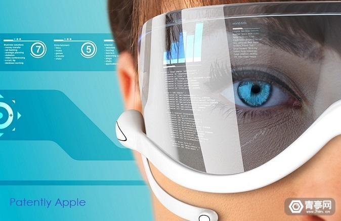 论超薄柔性玻璃的重要性,个性化的AR眼镜全靠它