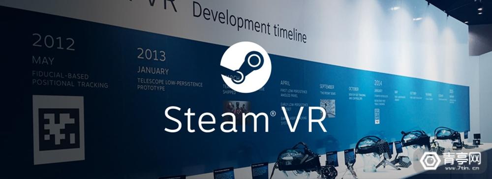 Steam一周销量排行榜:《GTA5》第一、Index第三