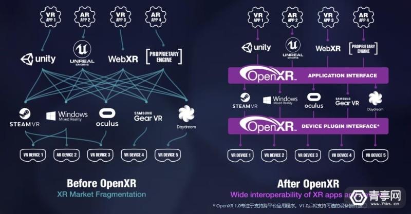 openxr微信截图_20190319103149