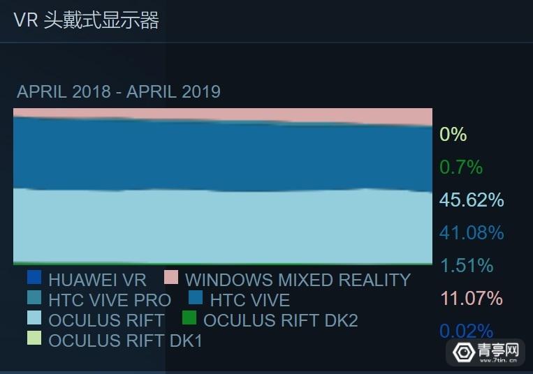 4月VR大数据 (1)