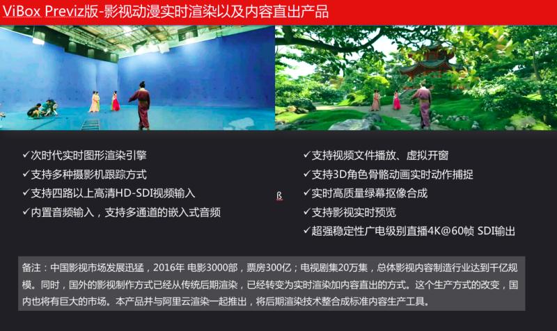 七维科技 (5)