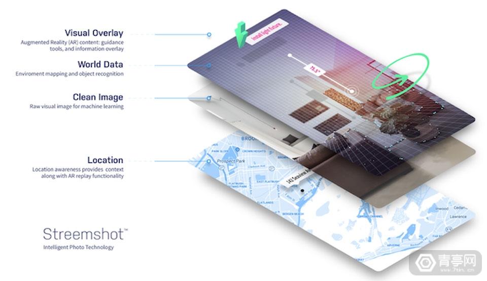 AR远程客服方案公司Streem收购计算机视觉公司Selerio