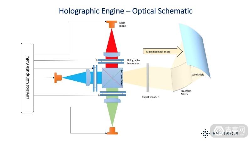 auto_HUD_schematic