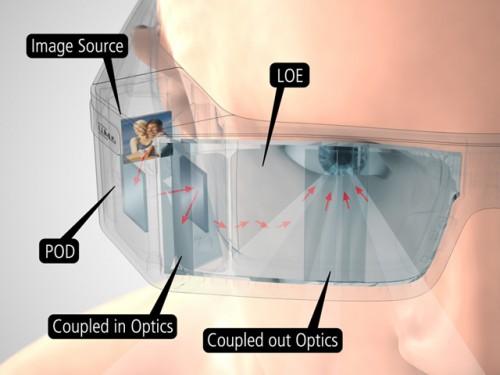 一文看懂主流AR眼镜的核心显示技术:光波导(上)