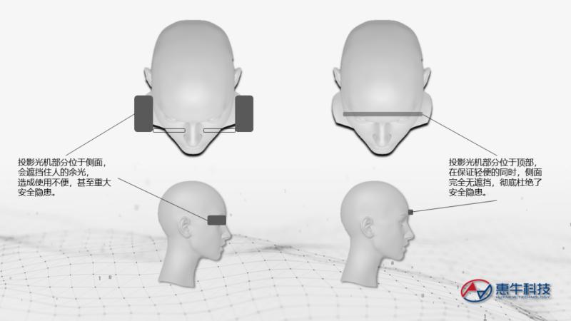 惠牛科技发布轻便50°视场角AR光学方案 (3)