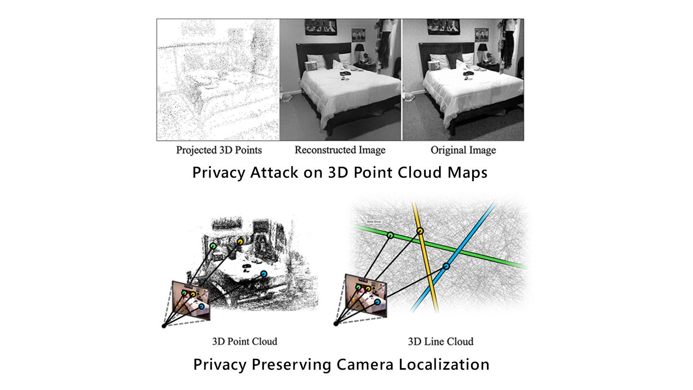 微软科研人员欲通过3D点云混淆技术保护AR定位隐私