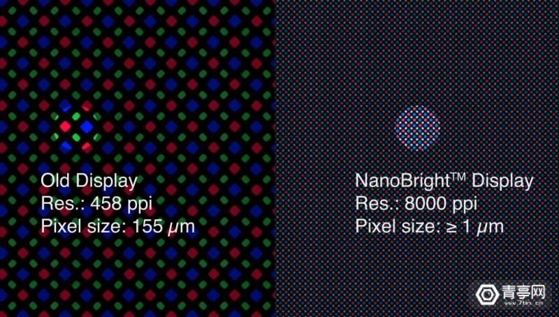 NanoBright