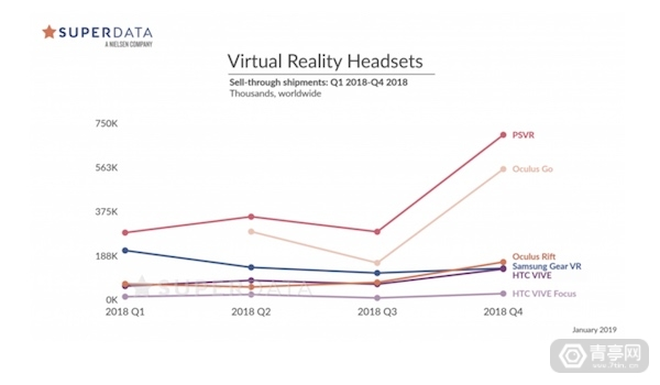 Superdata_VR_headsets
