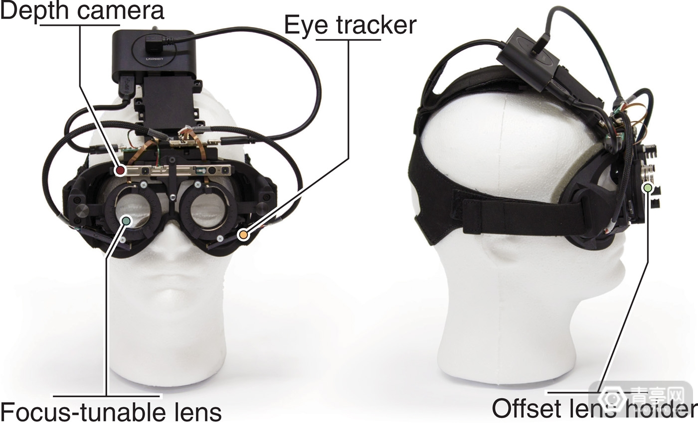 采用眼球追踪与3D传感,斯坦福大学研发自动调焦老花镜