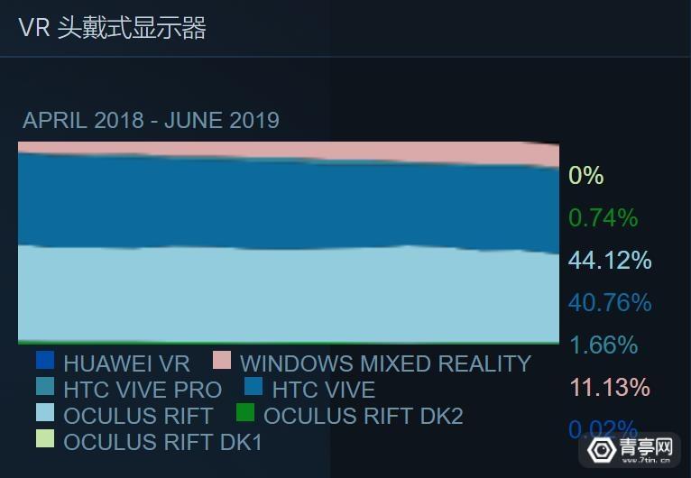 6月VR大数据 (1)