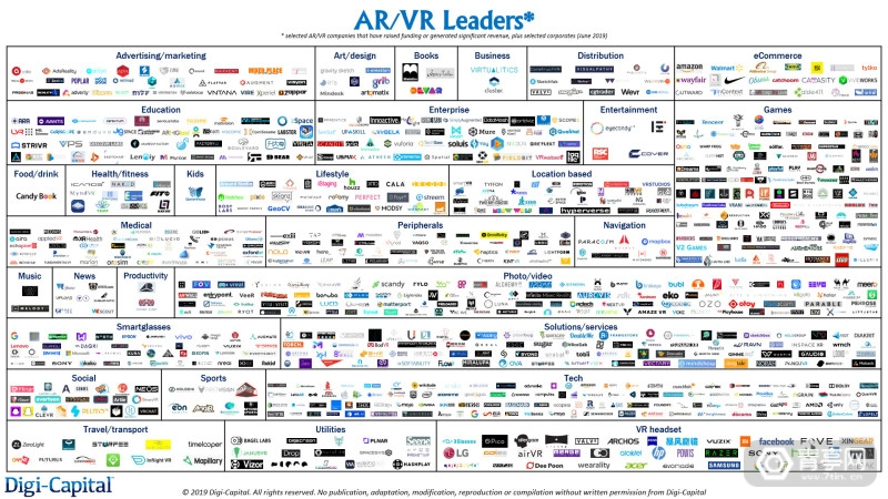 Digi-Capital-AR-VR-Leaders-June-2019-(1)