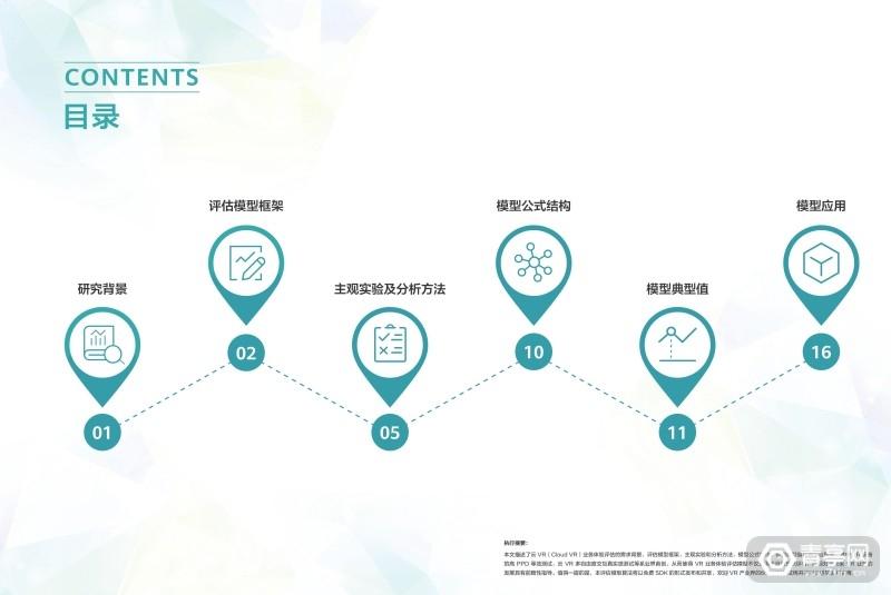 华为发布5G云VR临场感指数白皮书 (2)