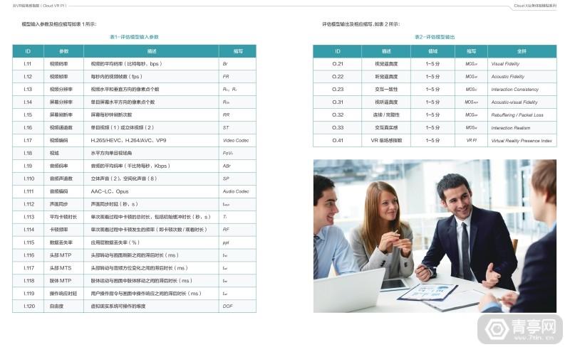 华为发布5G云VR临场感指数白皮书 (4)
