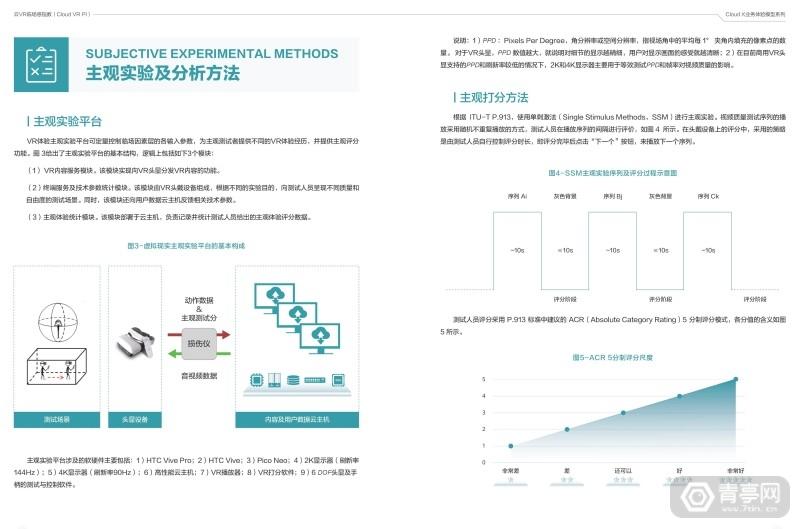 华为发布5G云VR临场感指数白皮书 (5)
