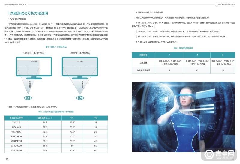 华为发布5G云VR临场感指数白皮书 (6)