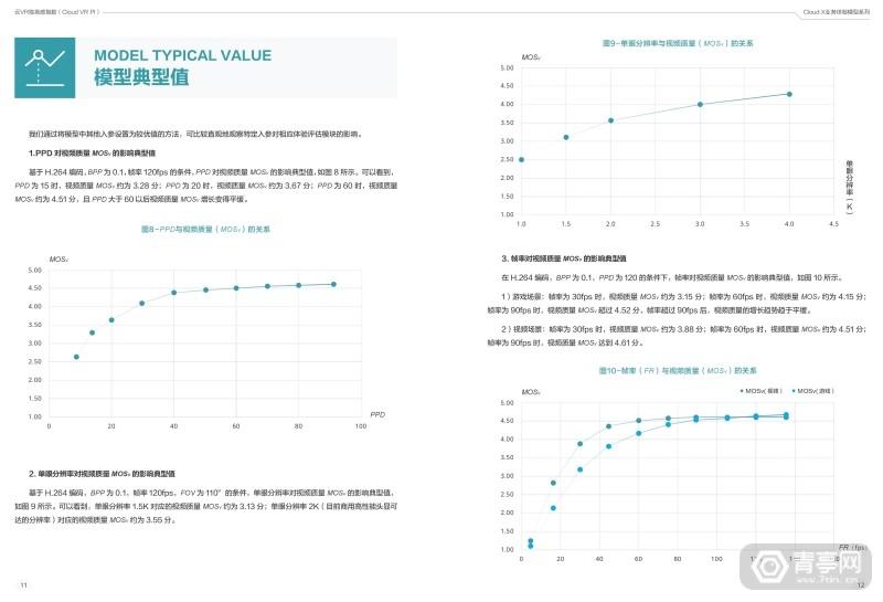 华为发布5G云VR临场感指数白皮书 (8)