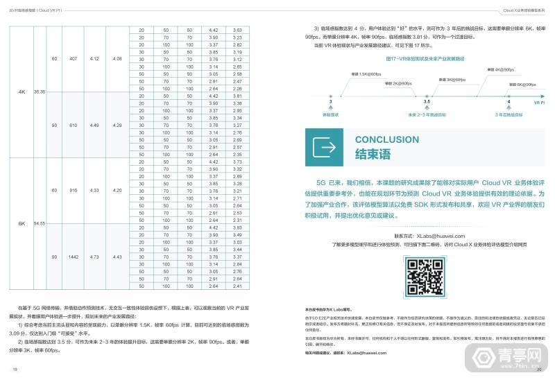 华为发布5G云VR临场感指数白皮书 (12)