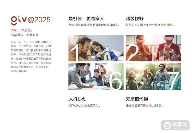 华为2025十大趋势 (2)
