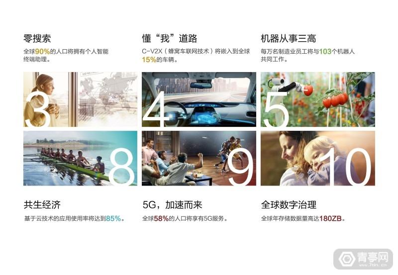 华为2025十大趋势 (3)