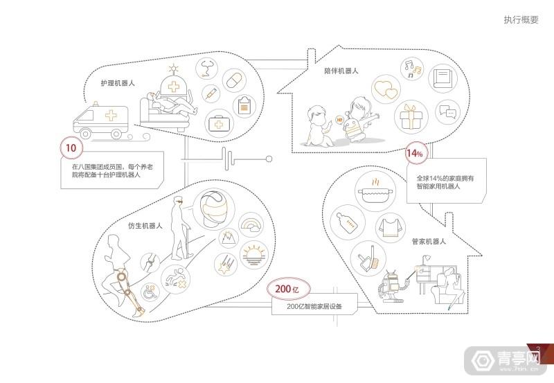 华为2025十大趋势 (7)