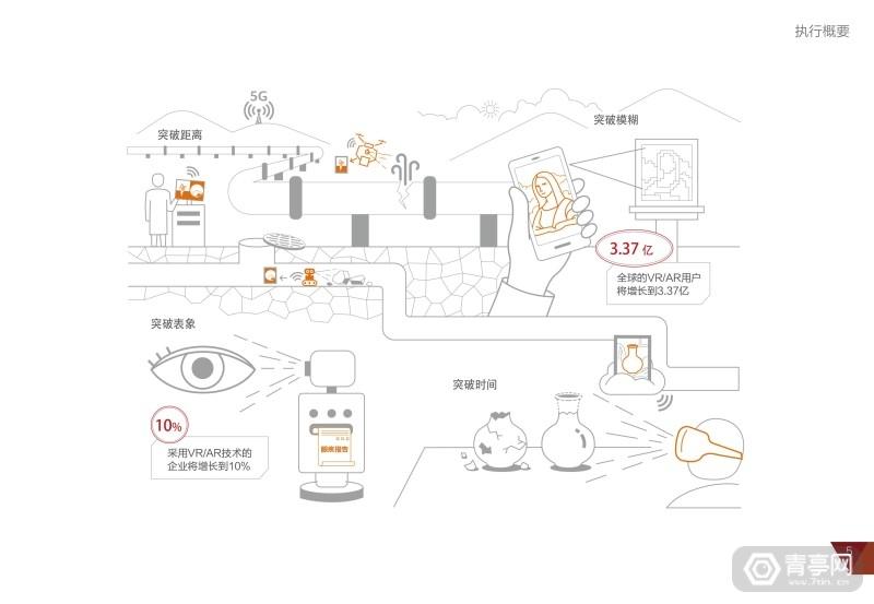 华为2025十大趋势 (9)
