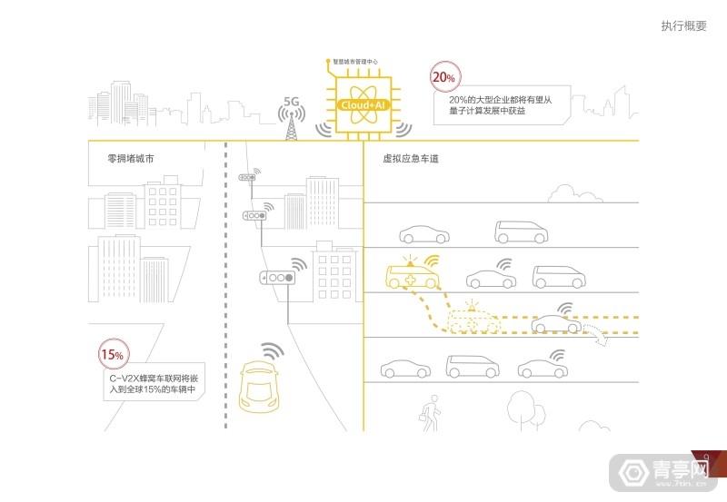 华为2025十大趋势 (13)