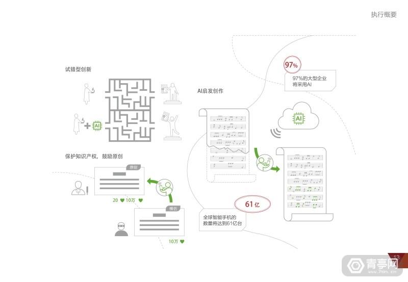 华为2025十大趋势 (17)
