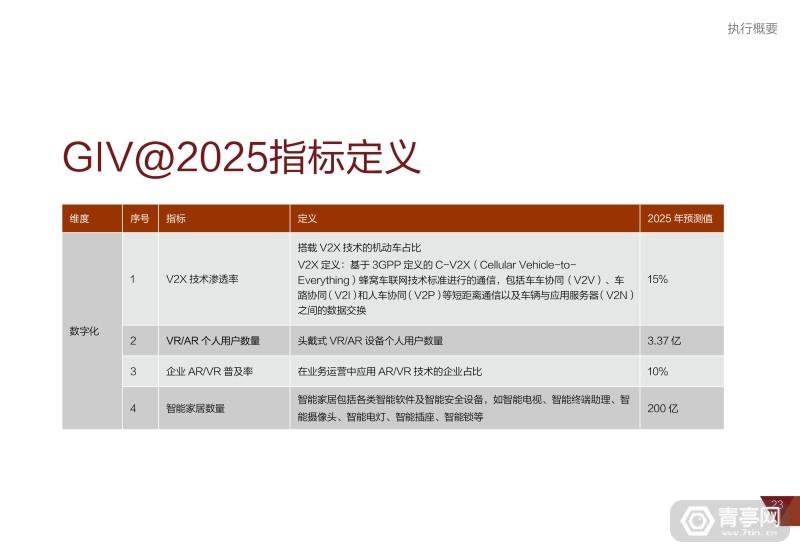 华为2025十大趋势 (27)