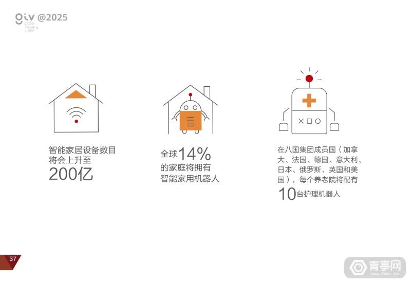 华为2025十大趋势 (41)