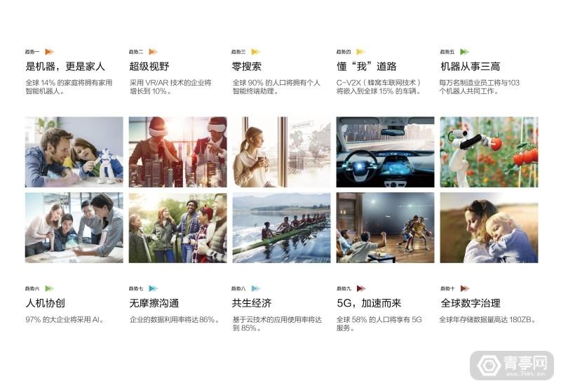 华为2025十大趋势 (44)