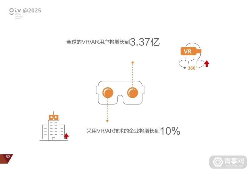 华为2025十大趋势 (56)