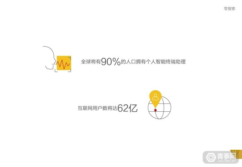 华为2025十大趋势 (68)