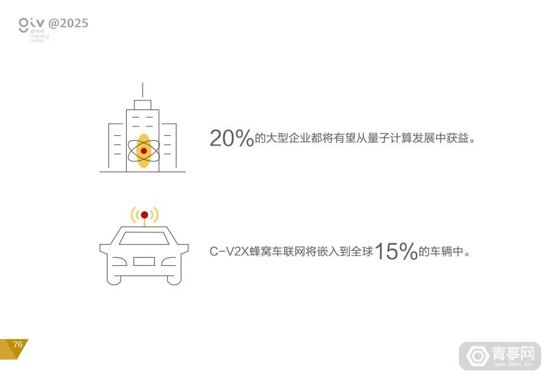 华为2025十大趋势 (80)