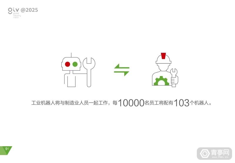 华为2025十大趋势 (95)
