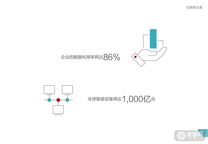 华为2025十大趋势 (122)