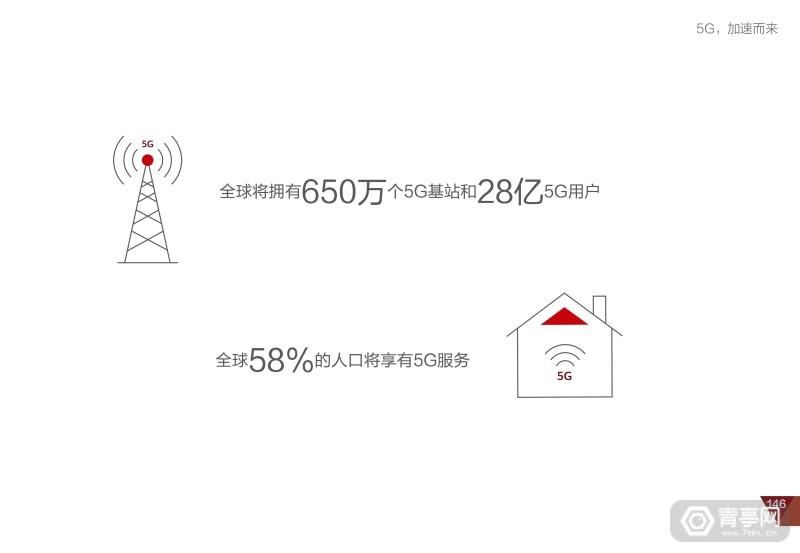 华为2025十大趋势 (150)