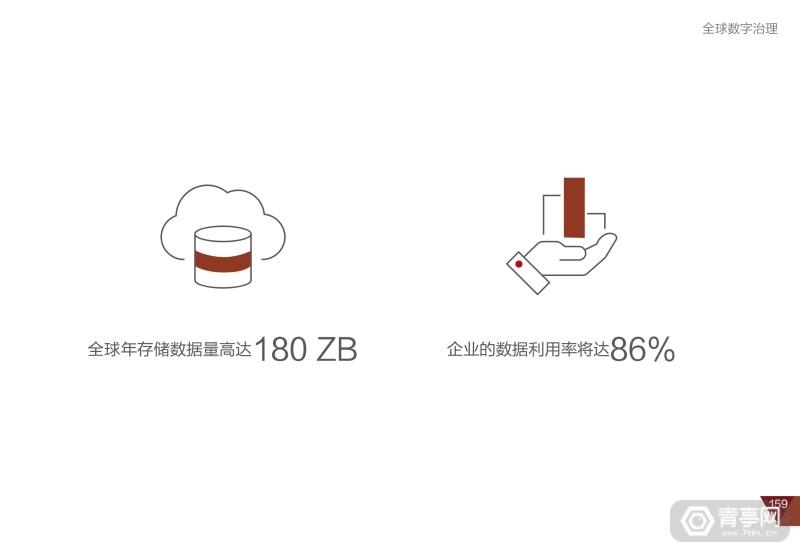 华为2025十大趋势 (163)