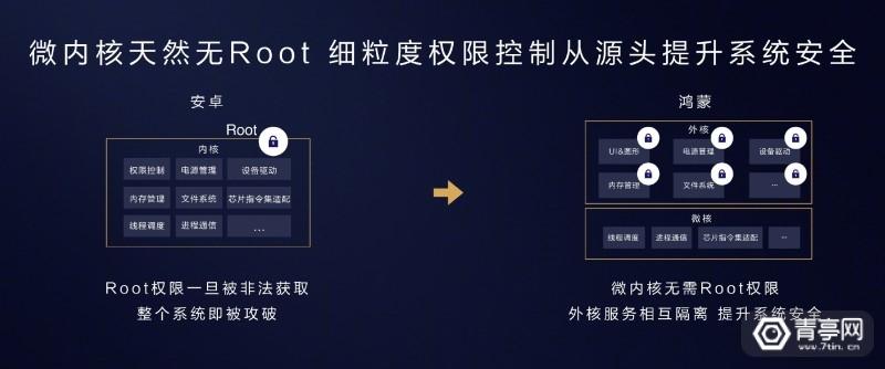 华为鸿蒙OSHarmony OS (4)