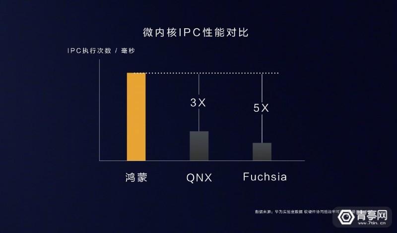 华为鸿蒙OSHarmony OS (6)