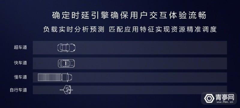 华为鸿蒙OSHarmony OS (7)