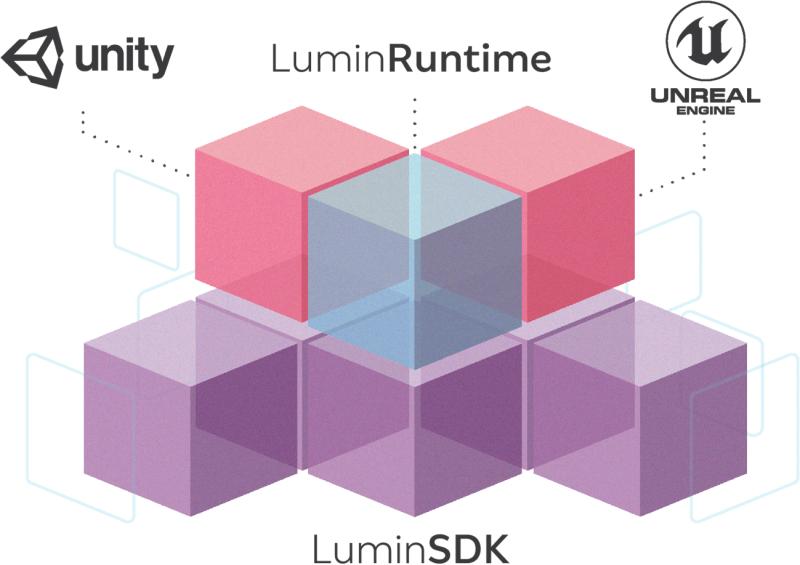 Lumin-SDK_Final_3x