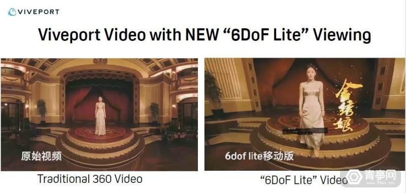 6DOFLite HTC推出6DoF Lite