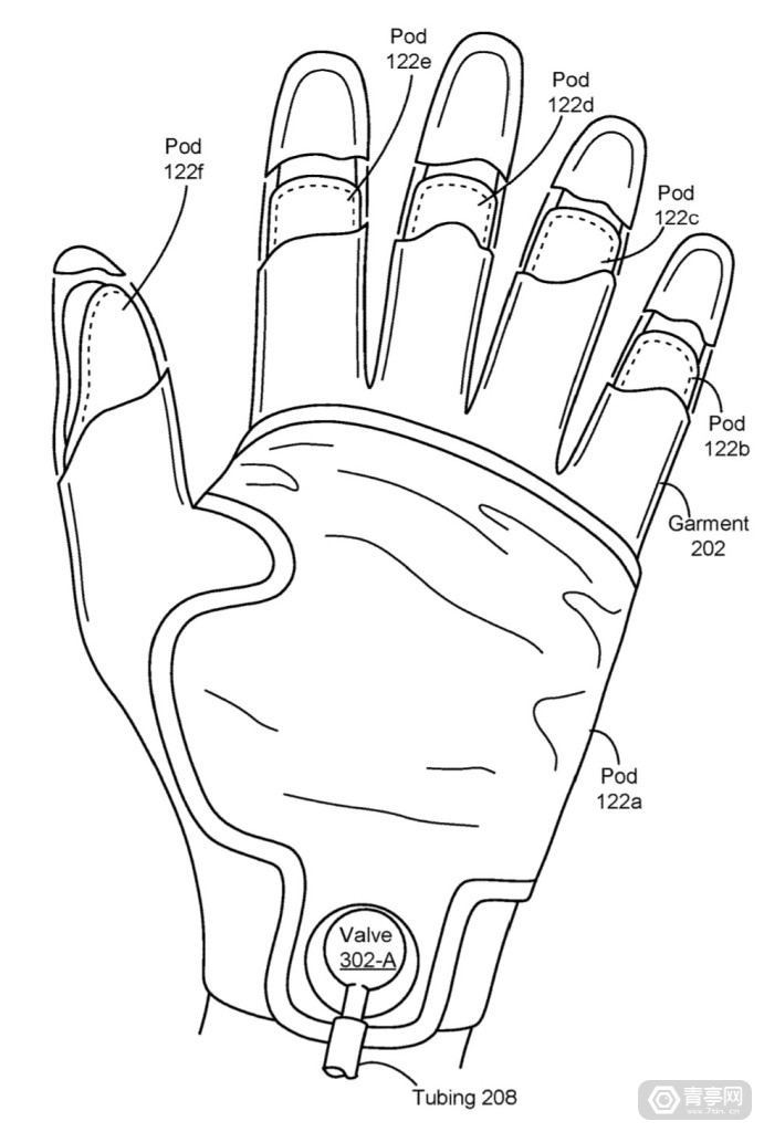 FB-Pneumatic-Glove