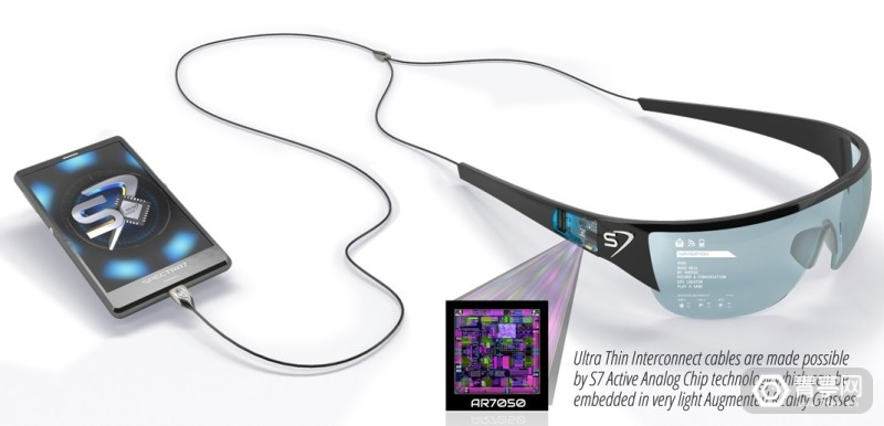 myPhone-to-AR-Glasses-w-type