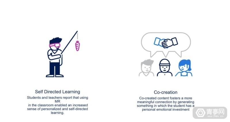 Tech-Trends-Microsoft-White-Paper-Immersive-Experiences-in-Education-Alice-Bonasio-ISTE-3