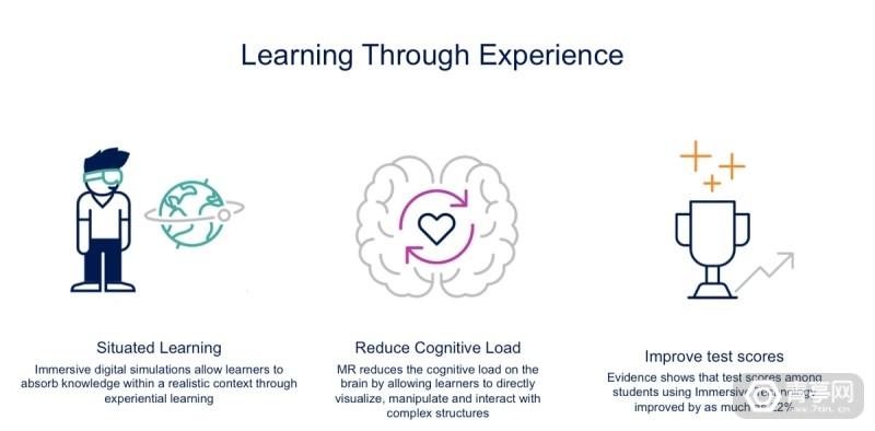 Tech-Trends-Microsoft-White-Paper-Immersive-Experiences-in-Education-Alice-Bonasio-ISTE-1